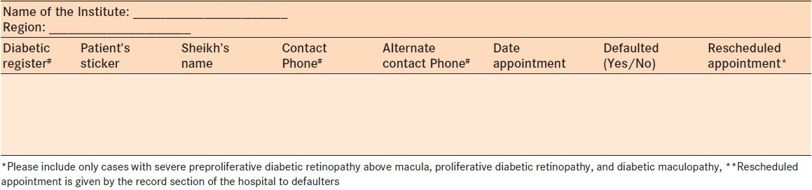 Table 1: Sight threatening diabetic retinopathy register